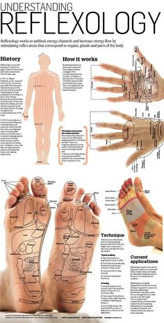 Reflexology. #OurWellnessRevolution