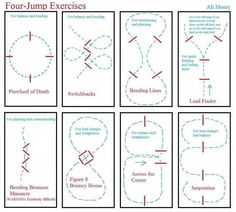 .Only got 4 poles/jumps? No worries, try these exercises out at home. You don't need to always jump big to train for the questions that course designers ask at shows. By Lloyd Equestrian