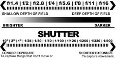 Photography cheat sheet collection