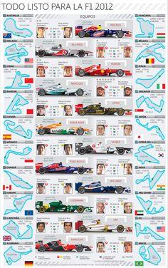 Racing F1, Formula 1 Gp, Mark Webber, Mclaren F1, F 1, Grand Prix, Race Cars, Super Cars, Ferrari