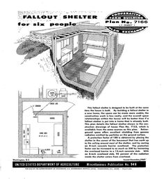 Build A Bunker 613756255455845488 - From the US Dept of Agriculture. Suggesting we, what, Wait, build a basement? 😉 From the Atomic Age. Source by cariefitzpatrick Survival Shelter, Survival Prepping, Survival Skills, Survival Stuff, Doomsday Prepping, Survival Food, Underground Shelter, Underground Homes, Underground Greenhouse