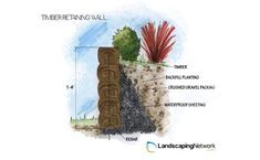 Wood Retaining Wall Landscaping Network Calimesa, CA