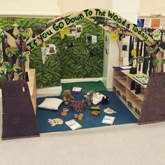 Teddy Bears Picnic role play area Book Corner Eyfs, Play Corner, Corner House, Book Corner Ideas Preschool, Dramatic Play Area, Dramatic Play Centers, Tuff Spot, Book Corners, Reading Corners