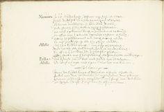 Henrik Jordis   Strijd tussen Dood en Natuur of Zege der Schilderkunst (deel 20) en Vijfde vertoning, Henrik Jordis, 1660   Vervolg van het toneelstuk Gooden Pleijdt ofte Triomphe der Schilderconst over de Doodt. Onderaan staat de laatste van vijf vertoningen, bedoeld om de opbouw en hoofdthema's van het toneelstuk uit te leggen. Deze laatse vertoning beschrijft hoe Schilderkunst bekroond word door Natuur en geflankeerd wordt door Apollo en Pallas. De negen muzen en de Vrije Kunsten…