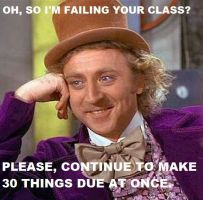 Failing Class-Willy Wonka meme by MichaelsGal