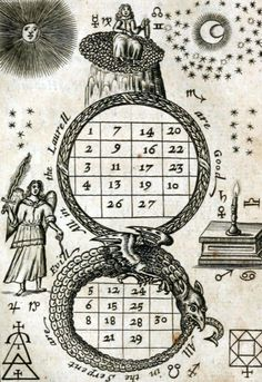 magick squares / Sacred Geometry ouroboros or uroboros Occult Symbols, Occult Art, Magic Squares, Esoteric Art, Mystique, Pentacle, Book Of Shadows, Sacred Geometry, Tarot