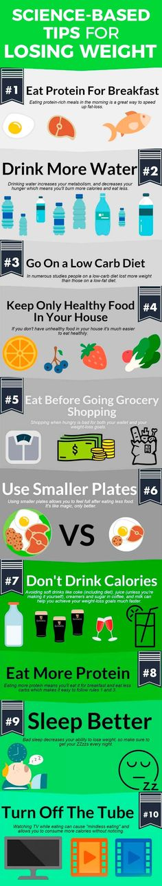 Lose 23 pounds in 21 days. Science based tips to lose weight.