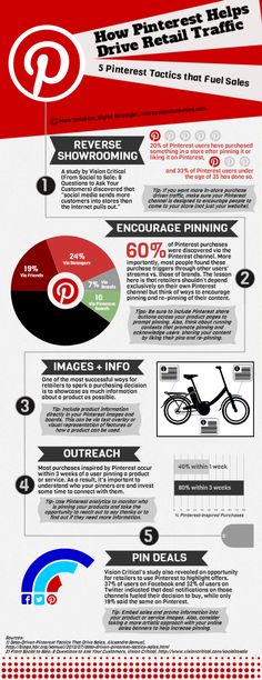 5 Tactics To Drive More Sales From #Pinterest #Infographic