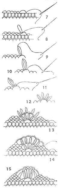 2 grafico TUTORIAL -Como hacer Puntillas Encaje Palestino.   /fidevs/turkish-lace-oya/  BACK
