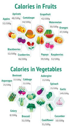The 20 Vegetables Highest In Protein Content , The 20 Vegetables Highest In Protein Content Comprehensive nutrition resource for Vegetables. Learn about the number of calories and nutritional and d. Nutrition Education, Nutrition Resources, Proper Nutrition, Nutrition Plans, Health And Nutrition, Health Fitness, Nutrition Guide, Complete Nutrition, Holistic Nutrition