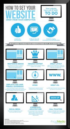 How To Set Your Website Apart From Your Competition - Perfect K Studios provide is Web Development,SEO Services India,Website Design,Brochure design,logo - Design Websites, Web Design Tips, Web Design Inspiration, Design Trends, Design Brochure, Design Logo, Ad Design, Graphic Design, Report Design