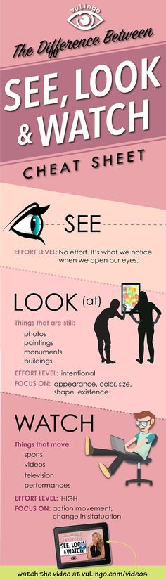 SEE, LOOK & WATCH are very similar, but we use them in different ways. Watch the video at vuLingo.com/vidoes and use this cheat sheet to practice, so you never mistake them again! English Help, English Verbs, English Phrases, English Study, English Time, English Grammar, English Lessons, English Language, English Homework