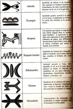 Moroccan Berber Amazigh Tattoos