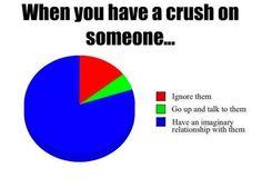 Laughing So Hard Memes About Crush & Crush Memes Sad Funny Crush Memes, Crush Humor, Really Funny Memes, Stupid Funny Memes, Funny Relatable Memes, Funny Texts, Relatable Crush Posts, Crush Crush, Crush Problems