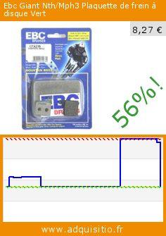 Ebc Giant Nth/Mph3 Plaquette de frein à disque Vert (Sport). Réduction de 56%! Prix actuel 8,27 €, l'ancien prix était de 18,83 €. http://www.adquisitio.fr/ebc/giant-nthmph3-plaquette-0