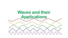 This product was designed to help students realize that light and sound travel from one source to a receptor as waves.It was made following the Next Generation Science Standards:1-PS4 Waves and their Applications in Technologies for Information Transfer4-PS4 Waves and their Applications in Technologies for Information TransferStudents will have to think it through and not just wait for the knowledge.