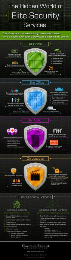 To many people, executive protection is misunderstood and over dramatized. this infographic offers a glimpse into these protective mediums.(gavindebecker)