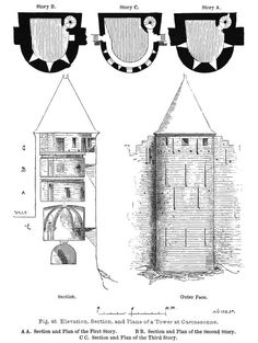 gothic revival architecture essay Gothic architecture aims to create an experience of the sublime or the sense of transcendent greatness by dwarfing the mortal human who enters a structure that is prodigiously vast in appearance due to the way that space, light, structure and the plastic effects of the masonry are organized to.