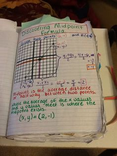 Discovering the Midpoint Formula.