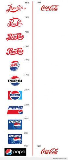 Pepsi vs. coca cola..... Pepsi wins!!!