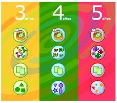 """""""Números para todos"""", de la Editorial Edelvives, para Educación Infantil de 3, 4 y 5 años, desarrolla la capacidad de los niños para manejarse con los aprendizajes sobre números y cantidades, semejanzas y formas geométricas. Todo ello de forma atractiva y divertida."""