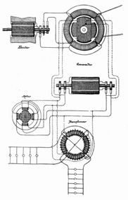 Tesla's drawing for the AC dynamo; U.S. patent 390,721