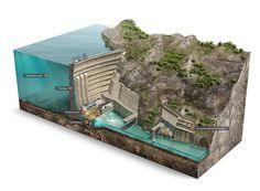 Chirkey Dam on Behance