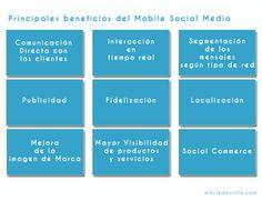 La convergencia de la tecnología móvil y la tecnología de las redes sociales han revolucionado la comunicación de una forma sin precedentes. #mobilemarketing #socialmedia #socialmediamarketing