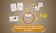 How effective is alternative dispute resolution in providing justice for parties?