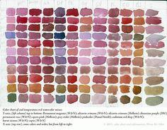 Cool temperature red watercolor mixes, © 2011, Wren M. Allen