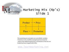 Marketing Mix (4p's) Slide 1 Product Price Place Promotion> The Marketing, Variables, Psychology, Promotion, Psych, Psicologia