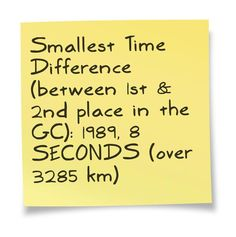 Tour de France: Smallest Time Difference (between 1st & 2nd place in the GC): 1989, 8 SECONDS (over 3285 km)