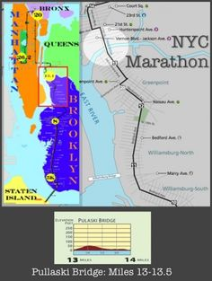 214 best NYC Marathon images on Pinterest in 2018 | Jogging tips ...