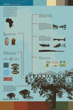 Freetown Poster African States, Meaningful Life, Sierra Leone, Travel Agency, Continents, National Geographic, Geography, Posters, History