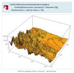"ListPlot3D[GeoElevationData[GeoBoundingBox[GeoDisk[$GeoLocation,Quantity[75,""Kilometers""]]]],MeshFunctions->{#3&},Mesh->40]"