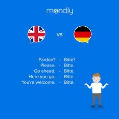 German is not always that hard 🇩🇪