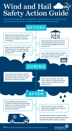 Trips Tornados And Safety Tips On Pinterest