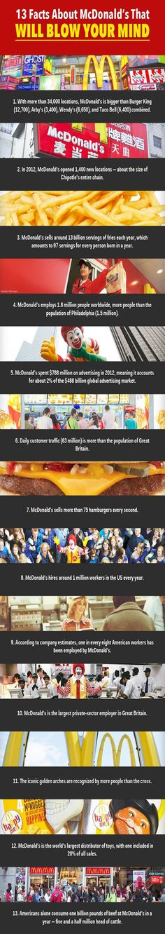McDonald's Facts That Will Make Your Brain Fat With Knowledge – Infographic