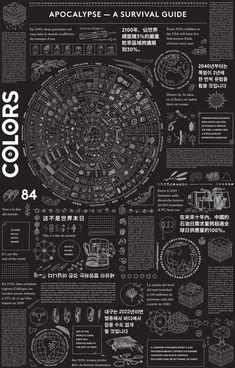 Survival guide to apocalypse.