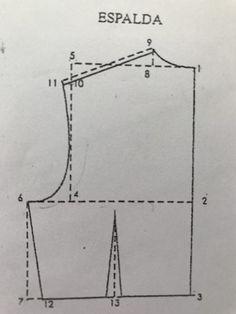 Lo prometido es deuda, así que…allá vamos. Advertencia: los principios siempre son aburridos -lo sé- y los conceptos básicos hay que tenerlos claros, pero sobre todo hay que entenderlo todo, todo, todo y…practicar, practicar y practicar. Lo primero y principal es saber tomar las medidas. Cada método tiene las suyas propias, pero en definitiva en […] Line Chart, Diagram, Fashion, Dress Template, Blouse Sewing Pattern, Denim Bag, Sewing Techniques, Crochet Dresses, Blouses