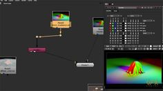 CREATING AND COMPOSITING RGB LIGHT PASSES IN MAYA, NUKE