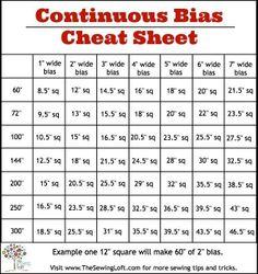 Continuous Bias Cheat Sheet