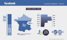 utilisateurs-facebook-france-2012.jpg (595×355)