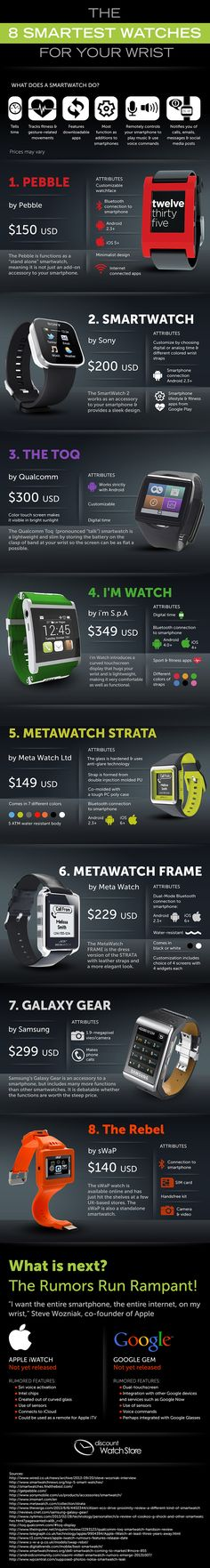 The new world of smart watches is exciting, but it can be confusing. Check out our infographic to learn what smart watches are, the different types a Please follow us @ http://www.pinterest.com/jeniferkane01/
