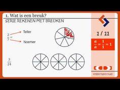 Uitleg Breuken - YouTube