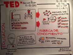#TEDxNR Fernando Trujillo @ftsaez por @iruditan