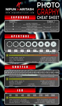The most comprehensive ready to download photography cheat-sheet