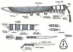Print Post - Amazing Viking knifes!!! -