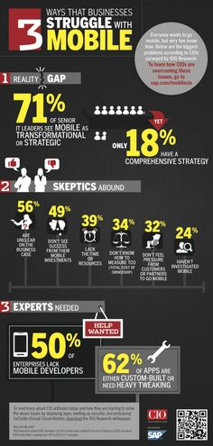 [[INFOGRAPHIC]] 3 Ways Businesses Struggle with Mobile