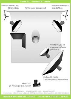 Amazing 14 Best Lighting Setup Images Studio Lighting Setups Studio Setup Wiring 101 Archstreekradiomeanderfmnl